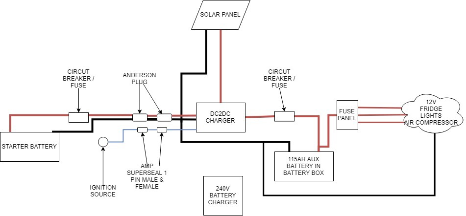 Second battery setup questions | 4x4Earth4x4Earth