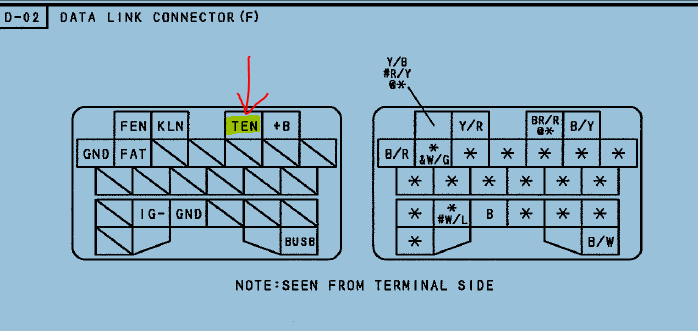 dlc-1 socket.PNG