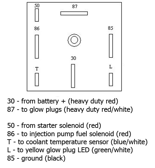 Glow Plug Fuse | 4x4Earth Wiring Diagram For A Glow Plug Relay on 7 plug truck wiring diagram, 6.9 glow plug wiring diagram, cucv glow plug wiring diagram, spark plug wiring diagram, coil relay wiring diagram, 2001 f250 glow plug diagram, 7.3l glow plug wiring diagram, fan relay wiring diagram, glow plug wiring 7.3 diesel, fog light relay wiring diagram, l3010 glow plug diagram, cat 6 plug wiring diagram, horn relay wiring diagram, flasher relay wiring diagram, glow plug relay tutorial, headlight relay wiring diagram, 6.2 glow plug controller diagram, headlamp relay wiring diagram, duramax glow plug wiring diagram, 6 plug wire diagram,