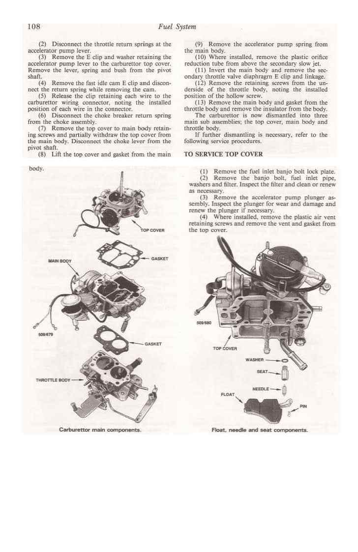 gq patrol carburetor issue page 3 4x4earth rh 4x4earth com Carburetor Diagram Briggs and Stratton Carburetor