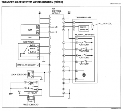 PK Ranger 4WD selection problem resolution Page 7